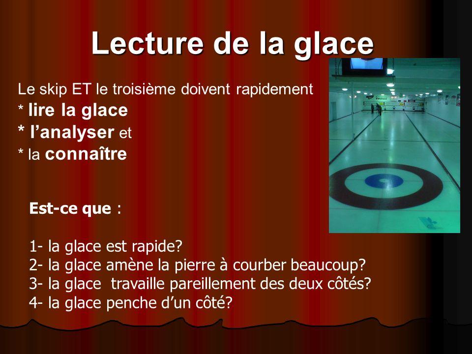 Lecture de la glace Le skip ET le troisième doivent rapidement * lire la glace * lanalyser et * la connaître Est-ce que : 1- la glace est rapide.