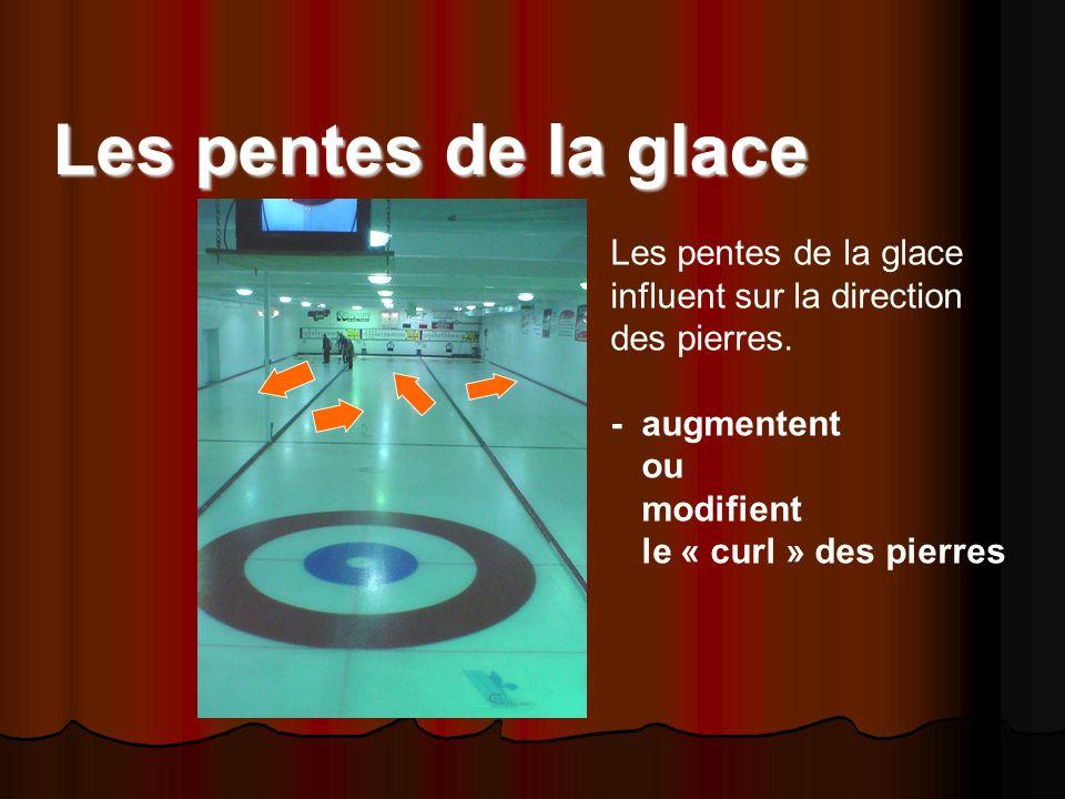 Lart du balayage une glace qui tend vers lextérieur avec un lancer OUT-TURN Il arrive que la glace penche vers lextérieur (on dit quelle déboule).