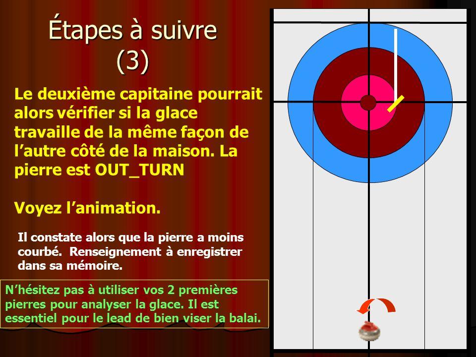 Étapes à suivre (4) Il faut toujours se rappeler quune garde ou un placement va courber davantage quune sortie (take-out) Voyez lanimation.