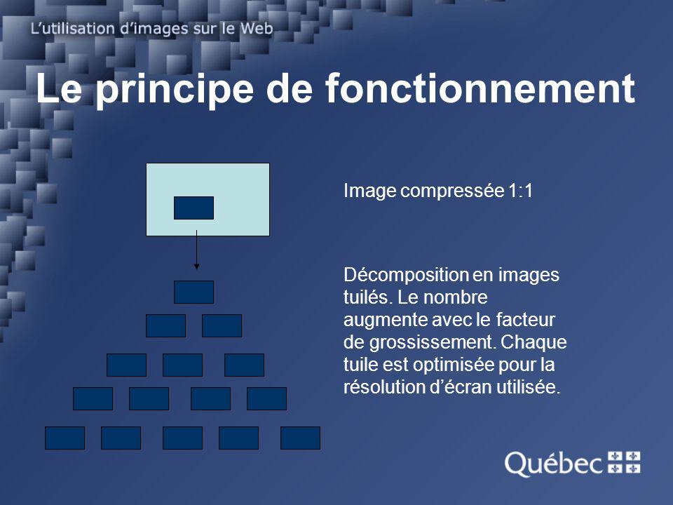 Le principe de fonctionnement Image compressée 1:1 Décomposition en images tuilés.
