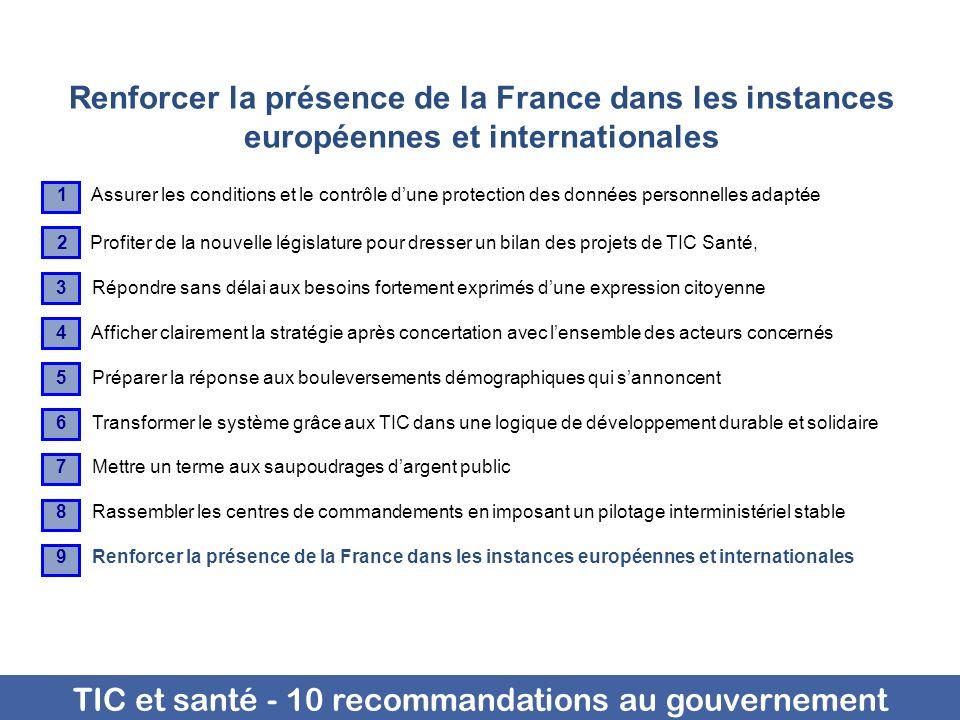 TIC et santé - 10 recommandations au gouvernement 1 Assurer les conditions et le contrôle dune protection des données personnelles adaptée 2 Profiter