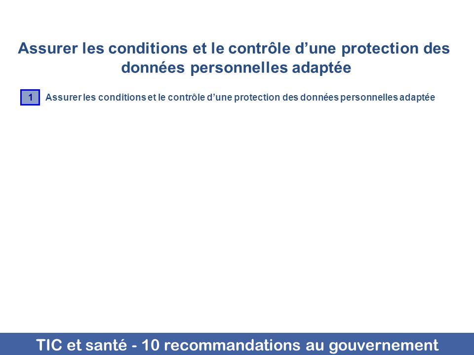 TIC et santé - 10 recommandations au gouvernement Profiter de la nouvelle législature pour dresser un bilan des projets de TIC Santé 1 Assurer les conditions et le contrôle dune protection des données personnelles adaptée 2 Profiter de la nouvelle législature pour dresser un bilan des projets de TIC Santé