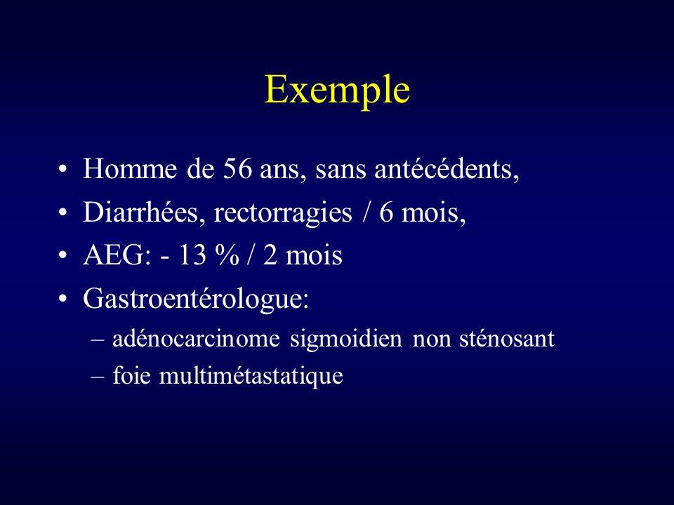 Exemple Homme de 56 ans, sans antécédents, Diarrhées, rectorragies / 6 mois, AEG: - 13 % / 2 mois Gastroentérologue: –adénocarcinome sigmoidien non sténosant –foie multimétastatique