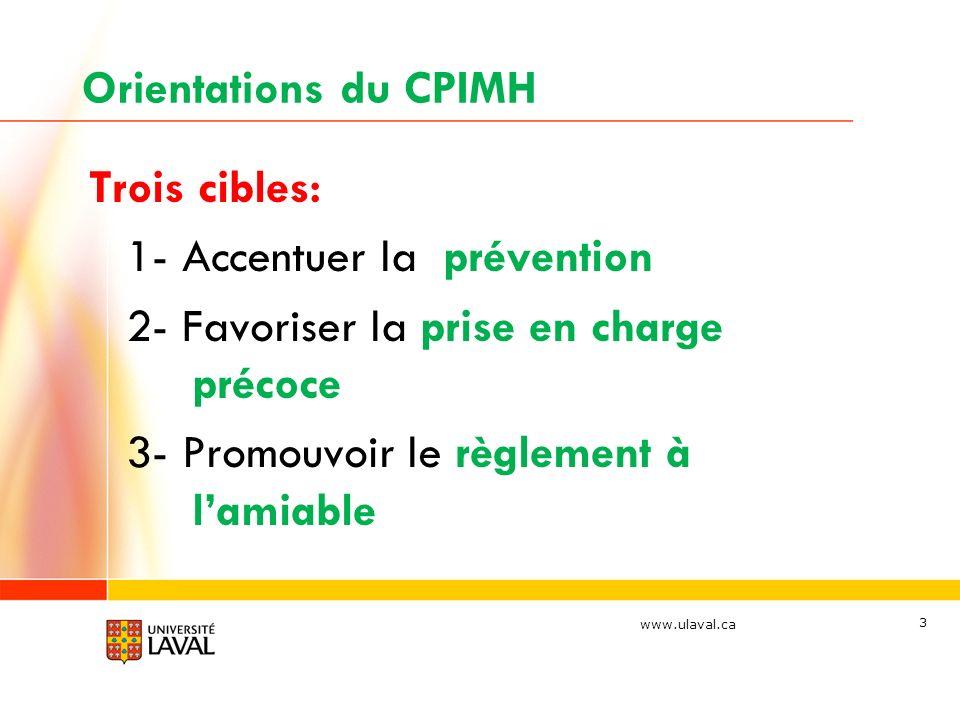 www.ulaval.ca Orientations du CPIMH Trois cibles: 1- Accentuer la prévention 2- Favoriser la prise en charge précoce 3- Promouvoir le règlement à lamiable 3