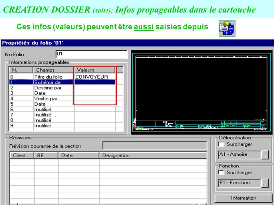 CREATION DOSSIER (suite): INFOS propageables dans le CARTOUCHE Ces infos (valeurs) peuvent être saisies depuis