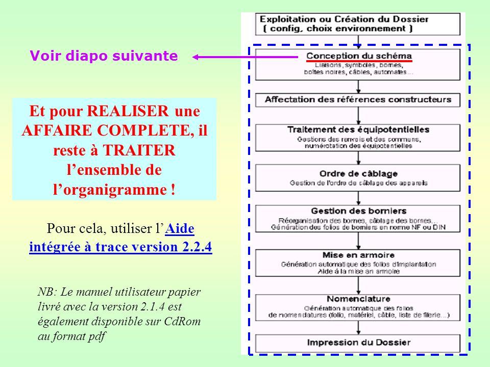 CREATION DOSSIER (suite): Infos propageables dans le cartouche Ces infos (valeurs) peuvent être aussi saisies depuis