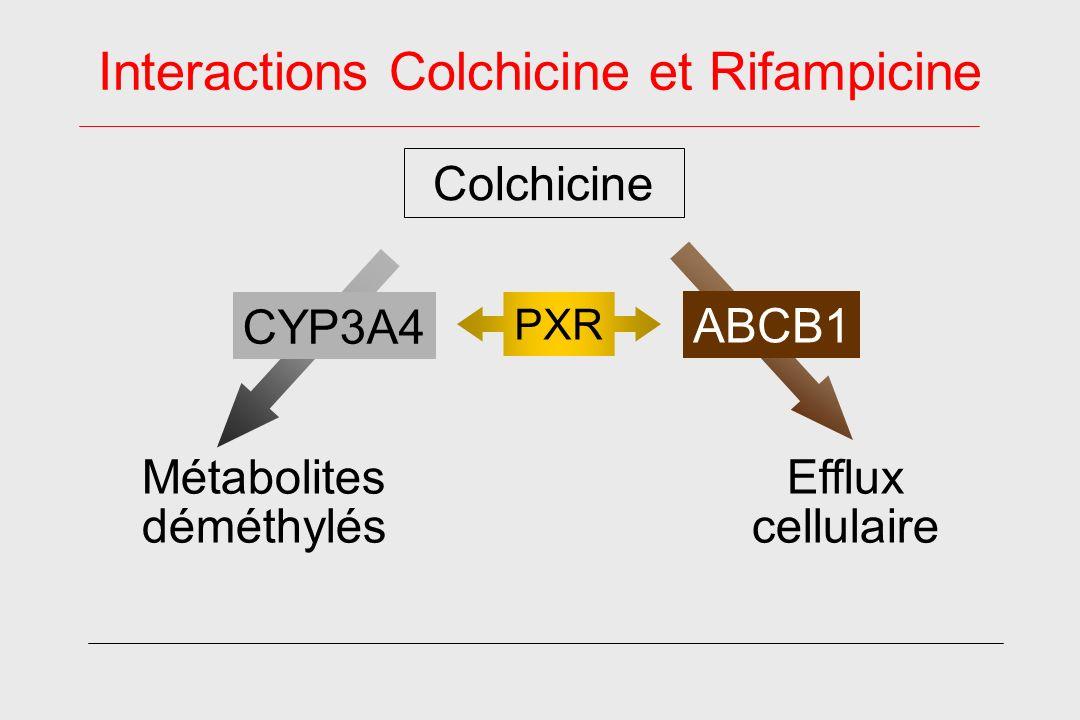 Interactions Colchicine et Rifampicine Métabolites déméthylés CYP3A4 ABCB1 Efflux cellulaire Colchicine PXR