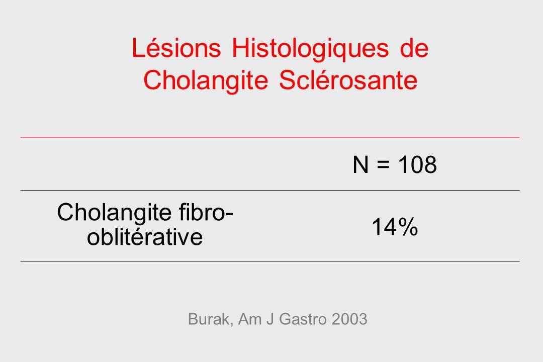 Lésions Histologiques de Cholangite Sclérosante N = 108 Cholangite fibro- oblitérative 14% Burak, Am J Gastro 2003