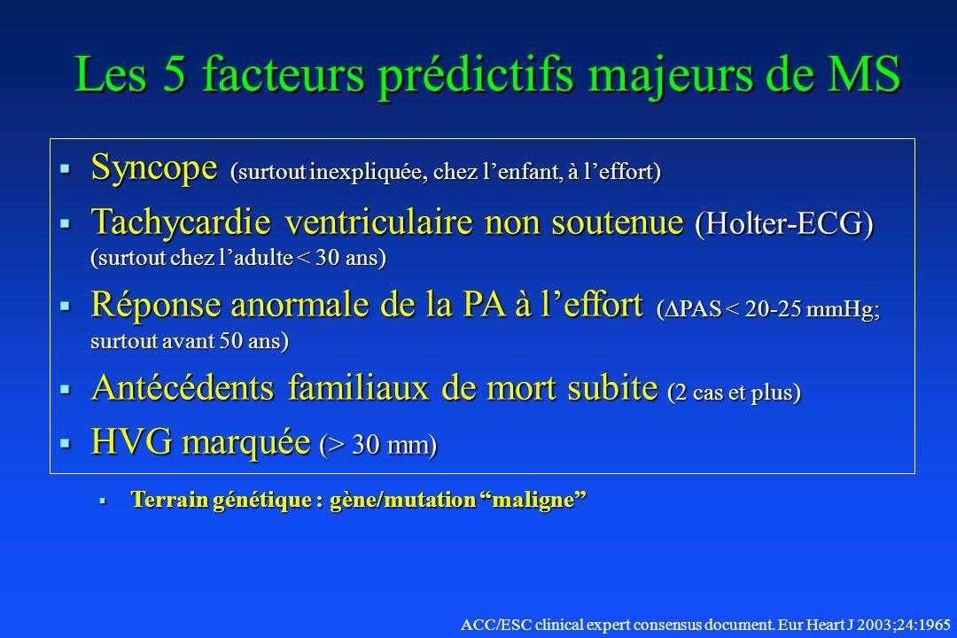 Les 5 facteurs prédictifs majeurs de MS Syncope (surtout inexpliquée, chez lenfant, à leffort) Syncope (surtout inexpliquée, chez lenfant, à leffort)