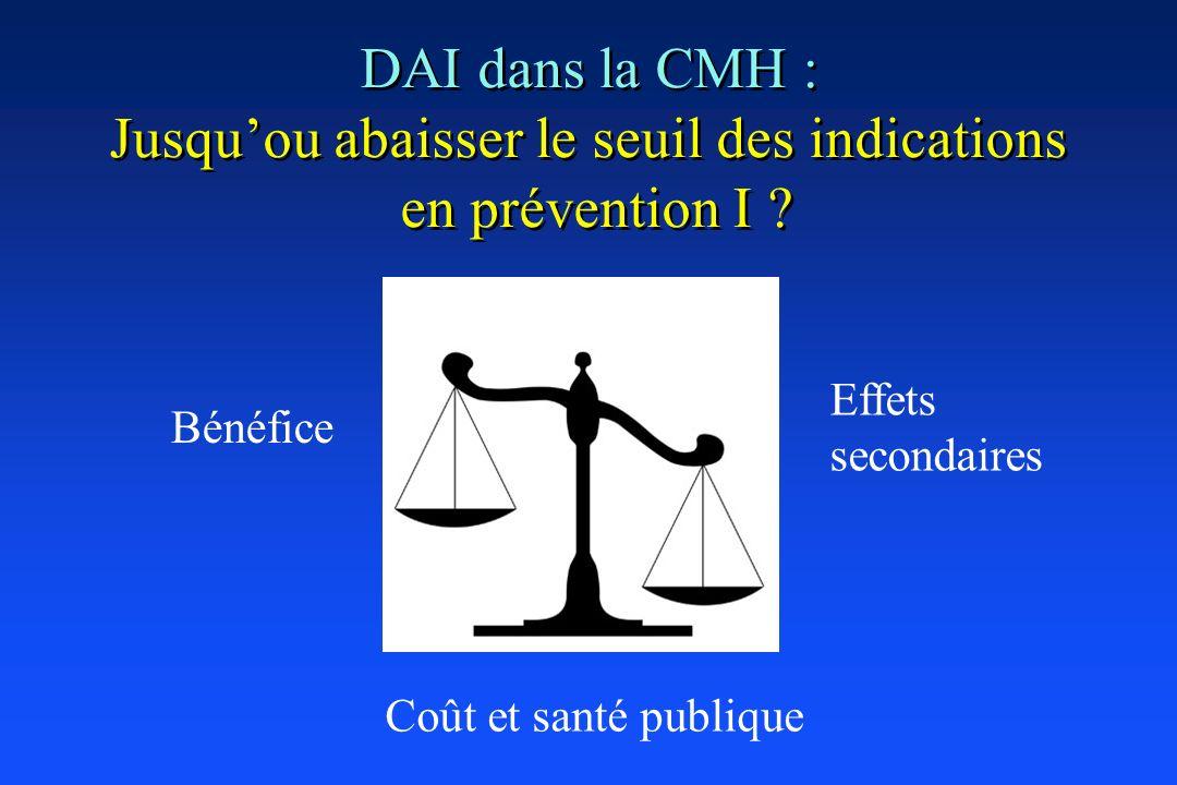 DAI dans la CMH : Jusquou abaisser le seuil des indications en prévention I ? Bénéfice Effets secondaires Coût et santé publique