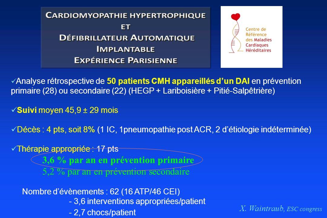 Analyse rétrospective de 50 patients CMH appareillés dun DAI en prévention primaire (28) ou secondaire (22) (HEGP + Lariboisière + Pitié-Salpêtrière)