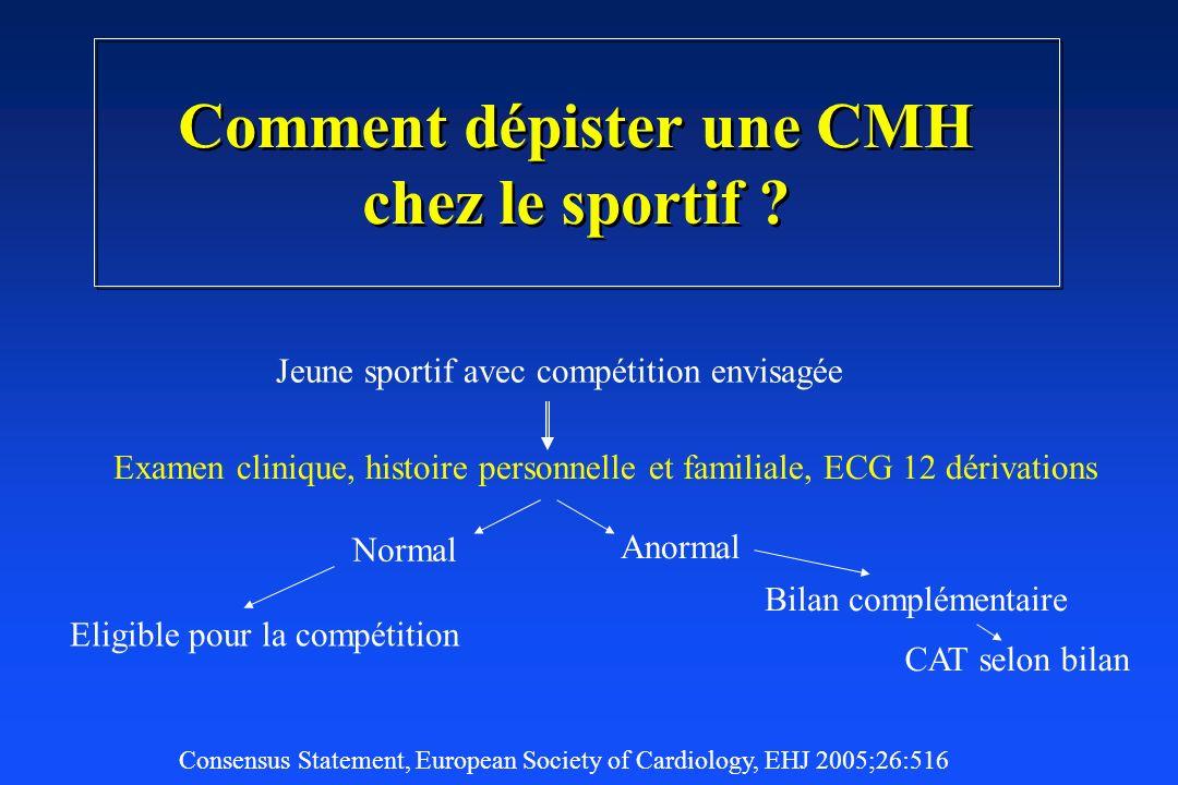 Comment dépister une CMH chez le sportif ? Jeune sportif avec compétition envisagée Examen clinique, histoire personnelle et familiale, ECG 12 dérivat