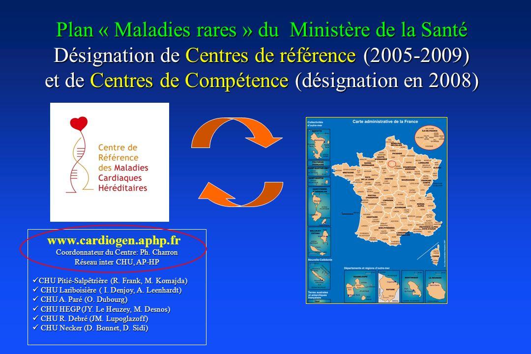 Plan « Maladies rares » du Ministère de la Santé Désignation de Centres de référence (2005-2009) et de Centres de Compétence (désignation en 2008) Coo