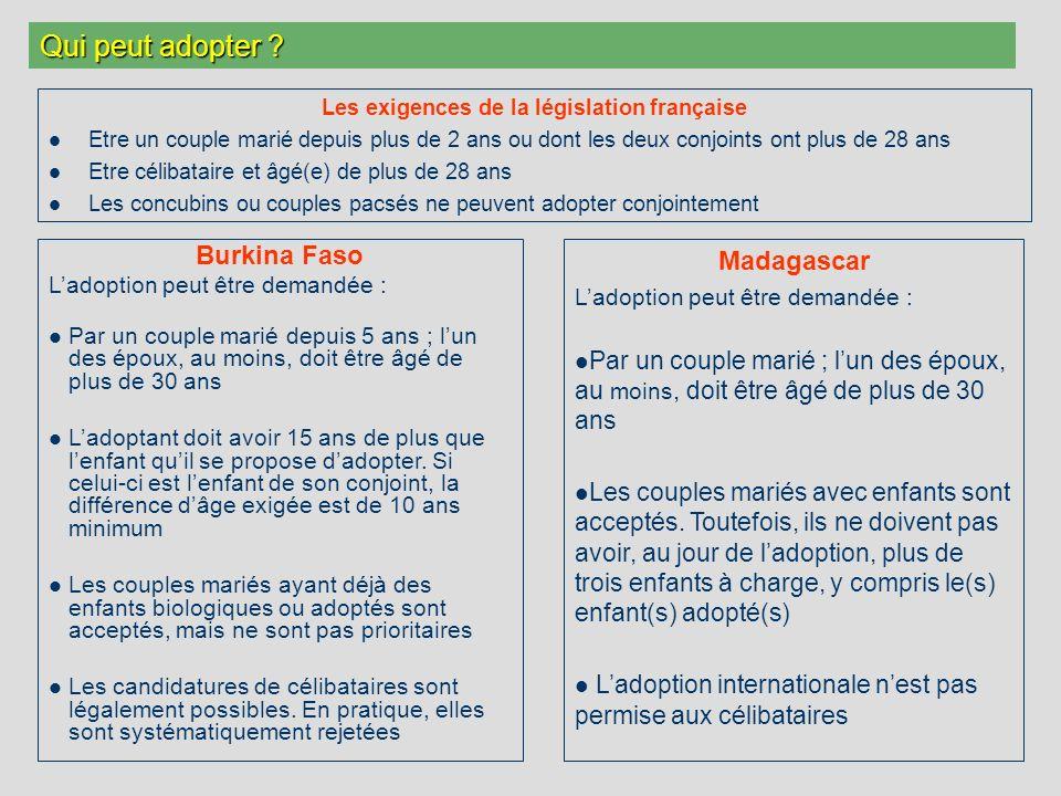 Burkina Faso Ladoption peut être demandée : Par un couple marié depuis 5 ans ; lun des époux, au moins, doit être âgé de plus de 30 ans Ladoptant doit avoir 15 ans de plus que lenfant quil se propose dadopter.