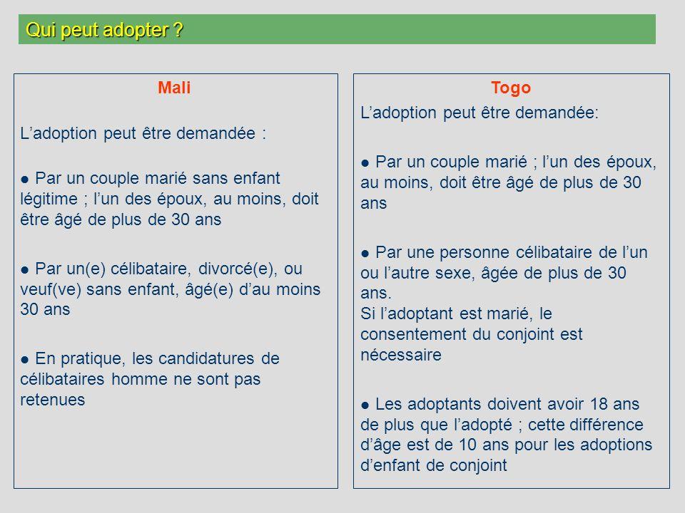 Mali Ladoption peut être demandée : Par un couple marié sans enfant légitime ; lun des époux, au moins, doit être âgé de plus de 30 ans Par un(e) célibataire, divorcé(e), ou veuf(ve) sans enfant, âgé(e) dau moins 30 ans En pratique, les candidatures de célibataires homme ne sont pas retenues Togo Ladoption peut être demandée: Par un couple marié ; lun des époux, au moins, doit être âgé de plus de 30 ans Par une personne célibataire de lun ou lautre sexe, âgée de plus de 30 ans.