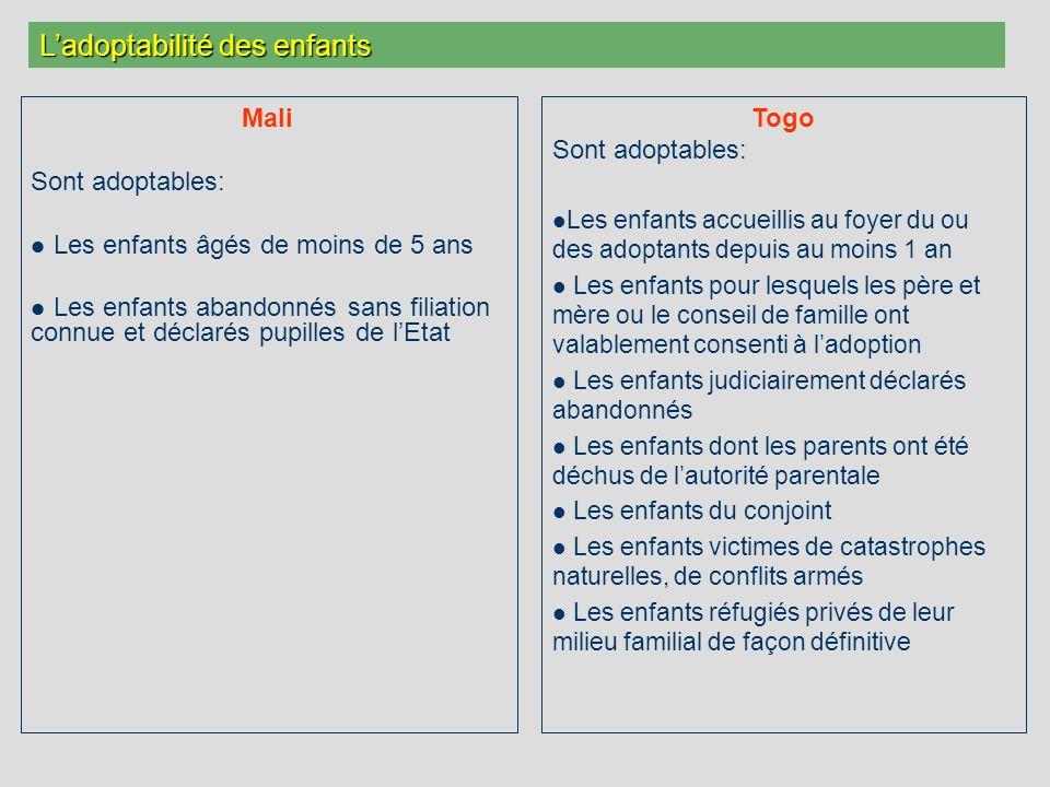 Mali Sont adoptables: Les enfants âgés de moins de 5 ans Les enfants abandonnés sans filiation connue et déclarés pupilles de lEtat Togo Sont adoptabl