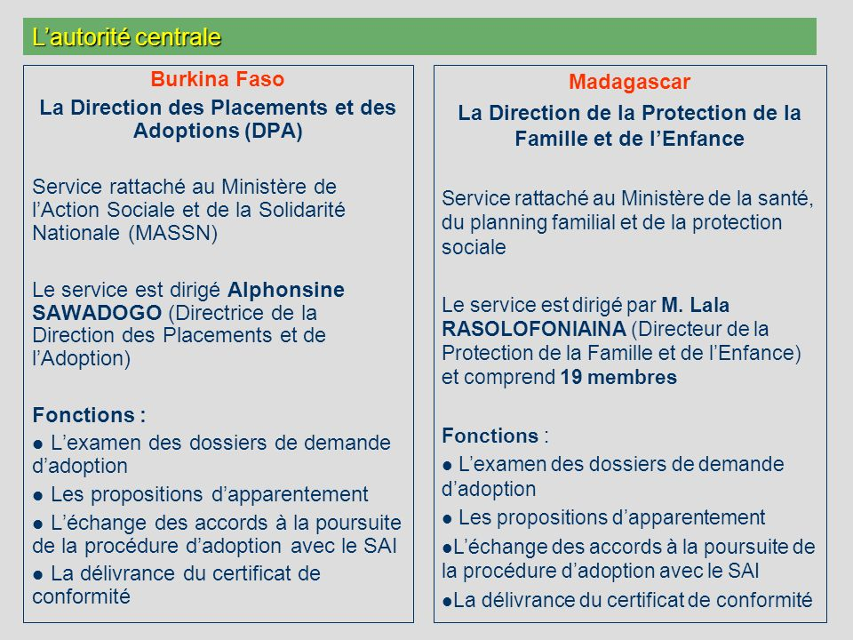 Burkina Faso La Direction des Placements et des Adoptions (DPA) Service rattaché au Ministère de lAction Sociale et de la Solidarité Nationale (MASSN)
