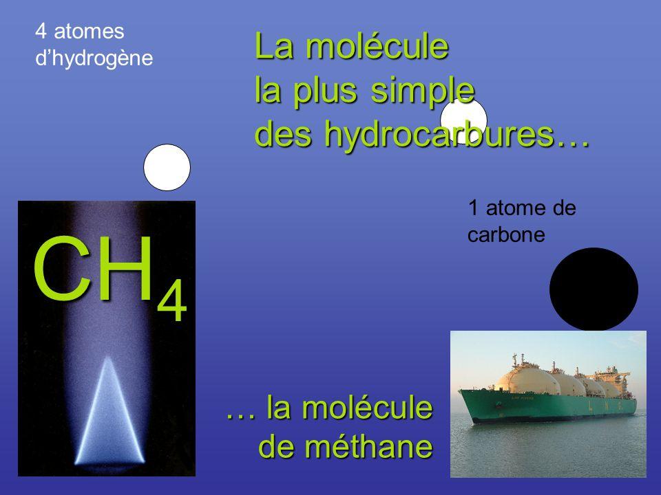 4 atomes dhydrogène 1 atome de carbone La molécule la plus simple des hydrocarbures… … la molécule de méthane CH 4
