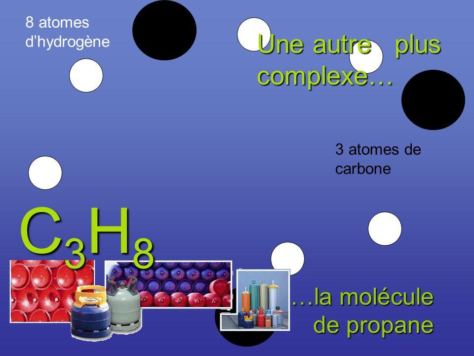 C 4 H 10 10 atomes dhydrogène 4 atomes de carbone … la molécule de butane Une plus complexe encore…