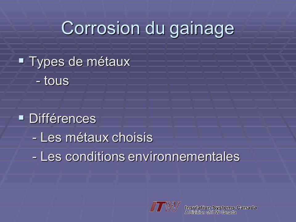 Corrosion du gainage Types de métaux Types de métaux - tous - tous Différences Différences - Les métaux choisis - Les métaux choisis - Les conditions environnementales - Les conditions environnementales