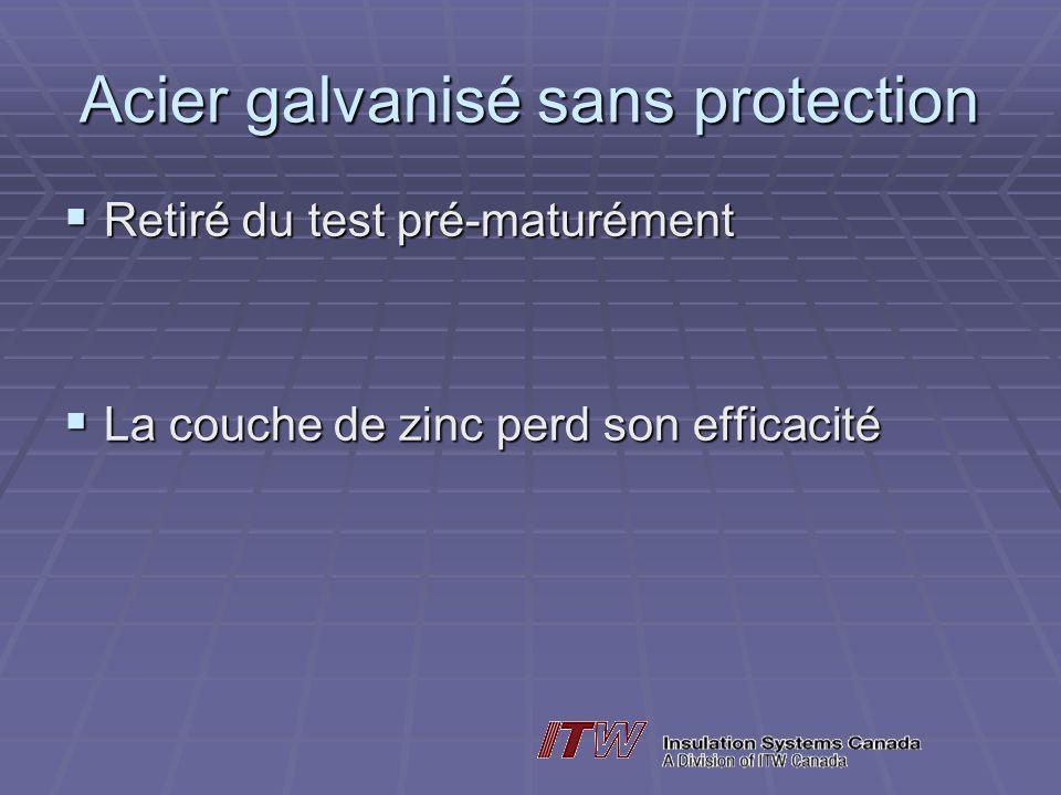 Acier galvanisé sans protection Retiré du test pré-maturément Retiré du test pré-maturément La couche de zinc perd son efficacité La couche de zinc pe
