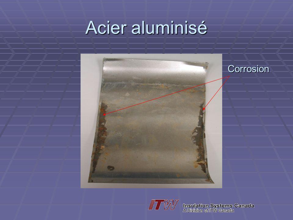 Acier aluminisé Corrosion