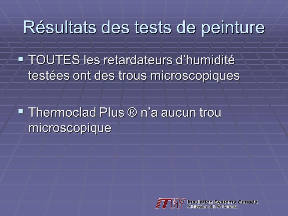 Résultats des tests de peinture TOUTES les retardateurs dhumidité testées ont des trous microscopiques TOUTES les retardateurs dhumidité testées ont d