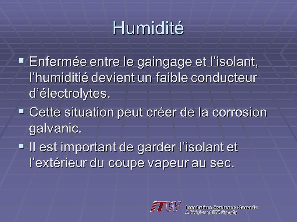 Humidité Enfermée entre le gaingage et lisolant, lhumiditié devient un faible conducteur délectrolytes.