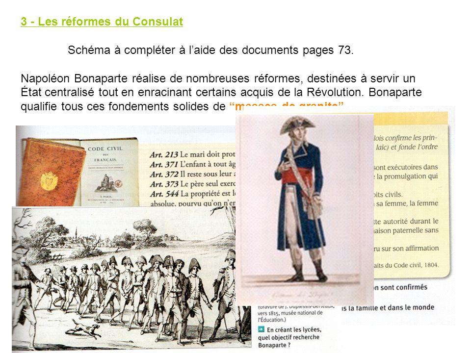 3 - Les réformes du Consulat Schéma à compléter à laide des documents pages 73. Napoléon Bonaparte réalise de nombreuses réformes, destinées à servir
