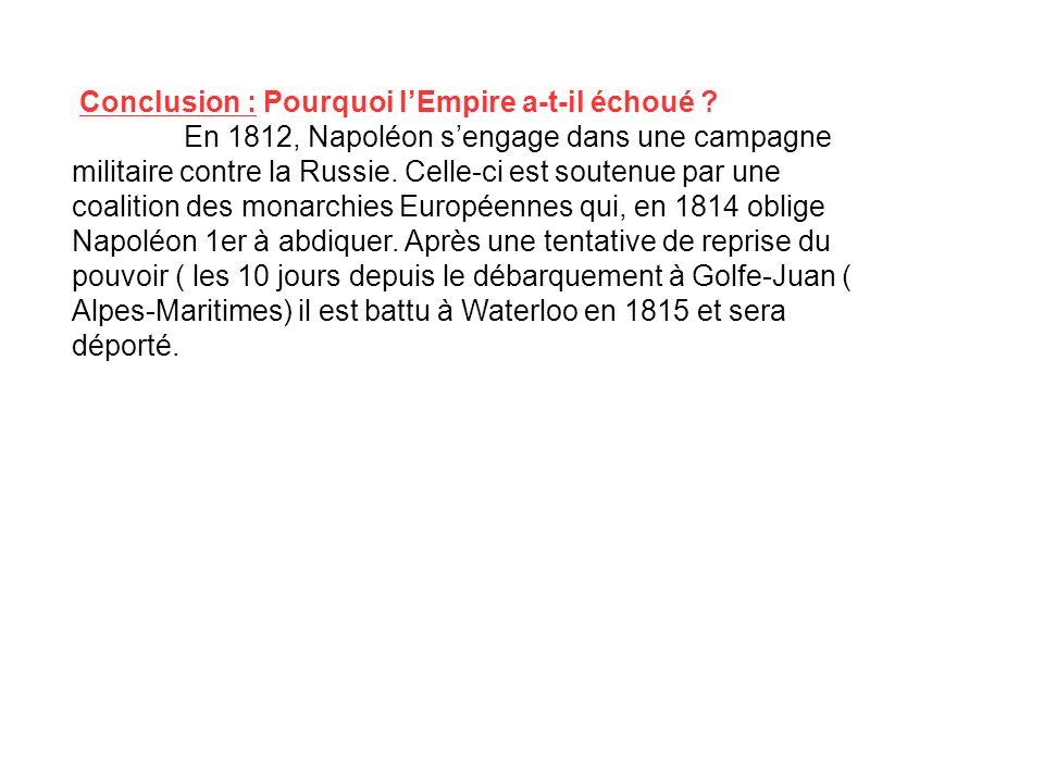 Conclusion : Pourquoi lEmpire a-t-il échoué ? En 1812, Napoléon sengage dans une campagne militaire contre la Russie. Celle-ci est soutenue par une co