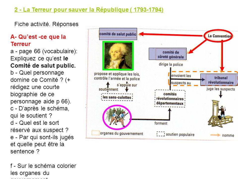 2 - La Terreur pour sauver la République ( 1793-1794) Fiche activité. Réponses A- Quest -ce que la Terreur a - page 66 (vocabulaire): Expliquez ce que