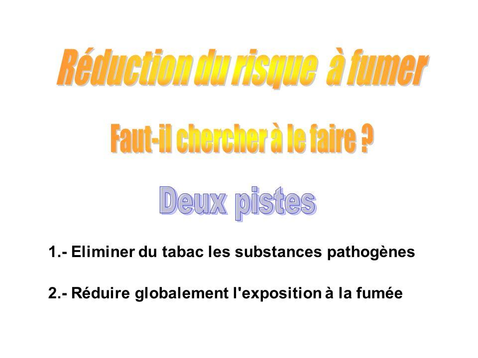 1.- Eliminer du tabac les substances pathogènes 2.- Réduire globalement l'exposition à la fumée
