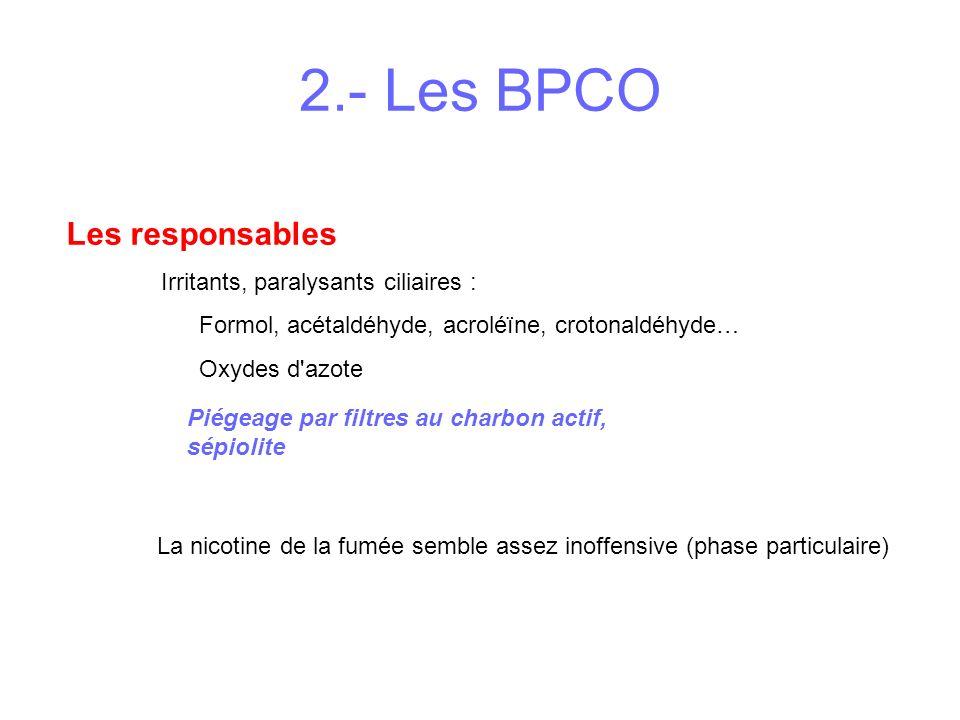 2.- Les BPCO Les responsables Irritants, paralysants ciliaires : Formol, acétaldéhyde, acroléïne, crotonaldéhyde… Oxydes d azote Piégeage par filtres au charbon actif, sépiolite La nicotine de la fumée semble assez inoffensive (phase particulaire)