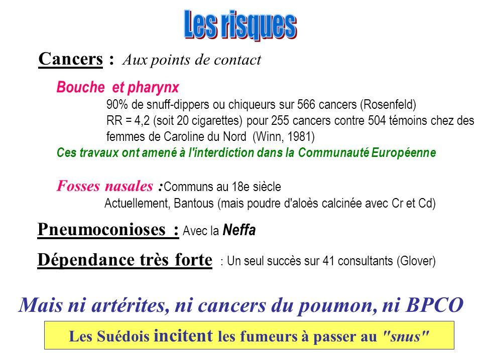Cancers : Aux points de contact Bouche et pharynx 90% de snuff-dippers ou chiqueurs sur 566 cancers (Rosenfeld) RR = 4,2 (soit 20 cigarettes) pour 255