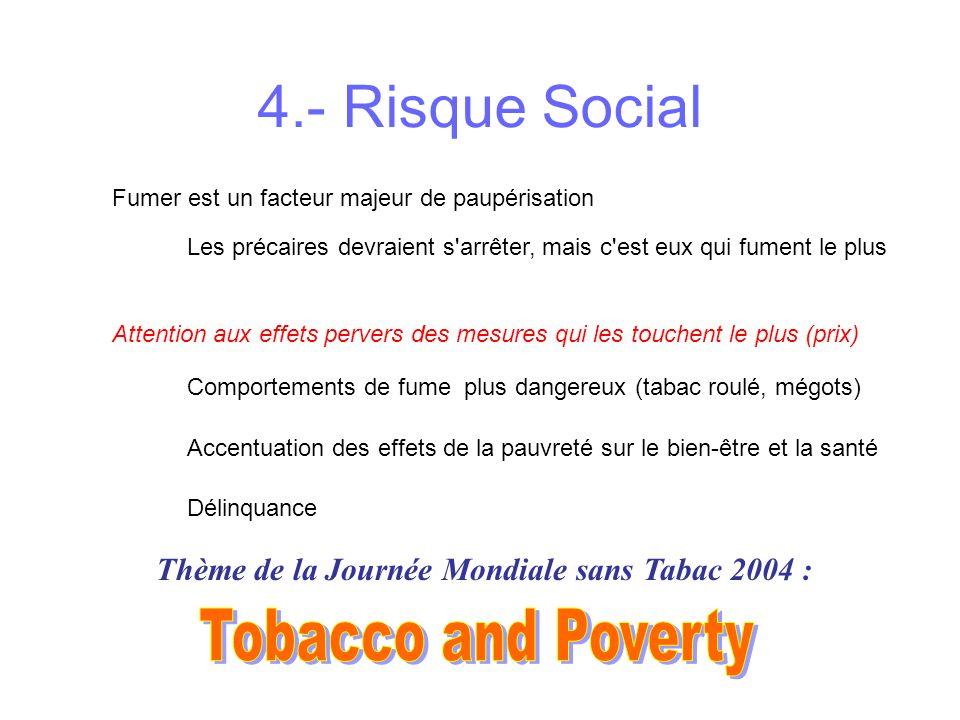 4.- Risque Social Fumer est un facteur majeur de paupérisation Les précaires devraient s'arrêter, mais c'est eux qui fument le plus Attention aux effe