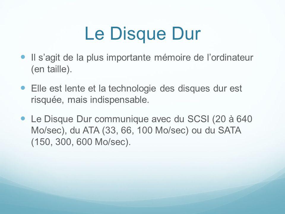 Le Disque Dur Il sagit de la plus importante mémoire de lordinateur (en taille).