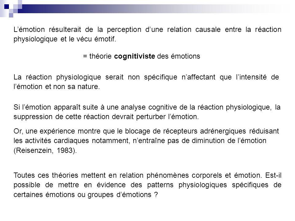 La réaction physiologique serait non spécifique naffectant que lintensité de lémotion et non sa nature.