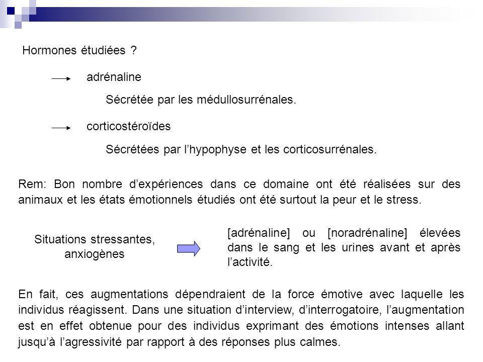 Hormones étudiées . adrénaline corticostéroïdes Sécrétée par les médullosurrénales.