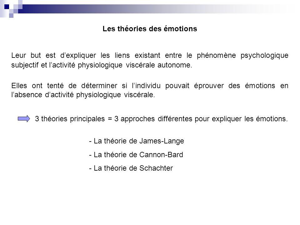 1ère approche = la théorie de William James et Carl Lange 1884, James suggère que la perception des émotions relève de lanalyse des mécanismes périphériques mis en jeu par ces émotions.