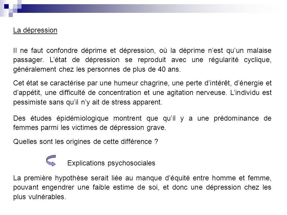 La dépression Il ne faut confondre déprime et dépression, où la déprime nest quun malaise passager.