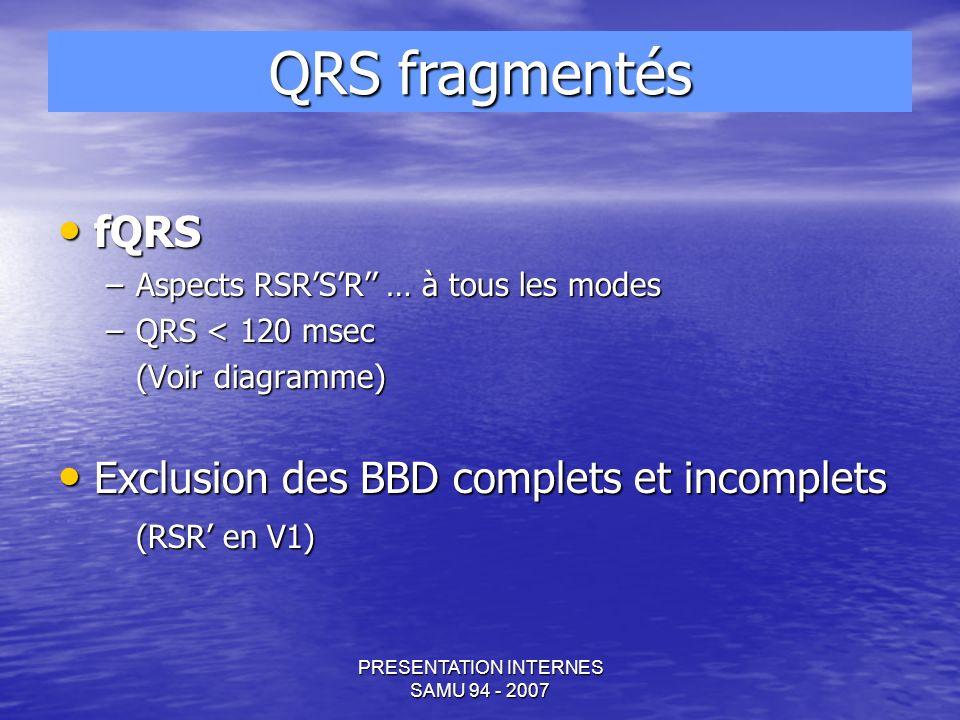 PRESENTATION INTERNES SAMU 94 - 2007 fQRS fQRS –Aspects RSRSR … à tous les modes –QRS < 120 msec (Voir diagramme) Exclusion des BBD complets et incomplets Exclusion des BBD complets et incomplets (RSR en V1) QRS fragmentés