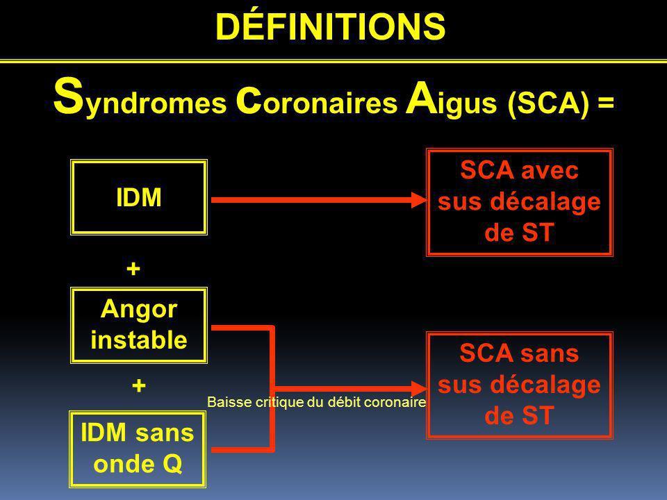 DÉFINITIONS S yndromes c oronaires A igus (SCA) = Angor instable IDM sans onde Q + + SCA avec sus décalage de ST SCA sans sus décalage de ST Arrêt du débit coronaire Baisse critique du débit coronaire IDM