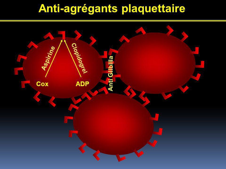 Anti-agrégants plaquettaire CoxADP Anti GIIbIIIa Clopidogrel Aspirine