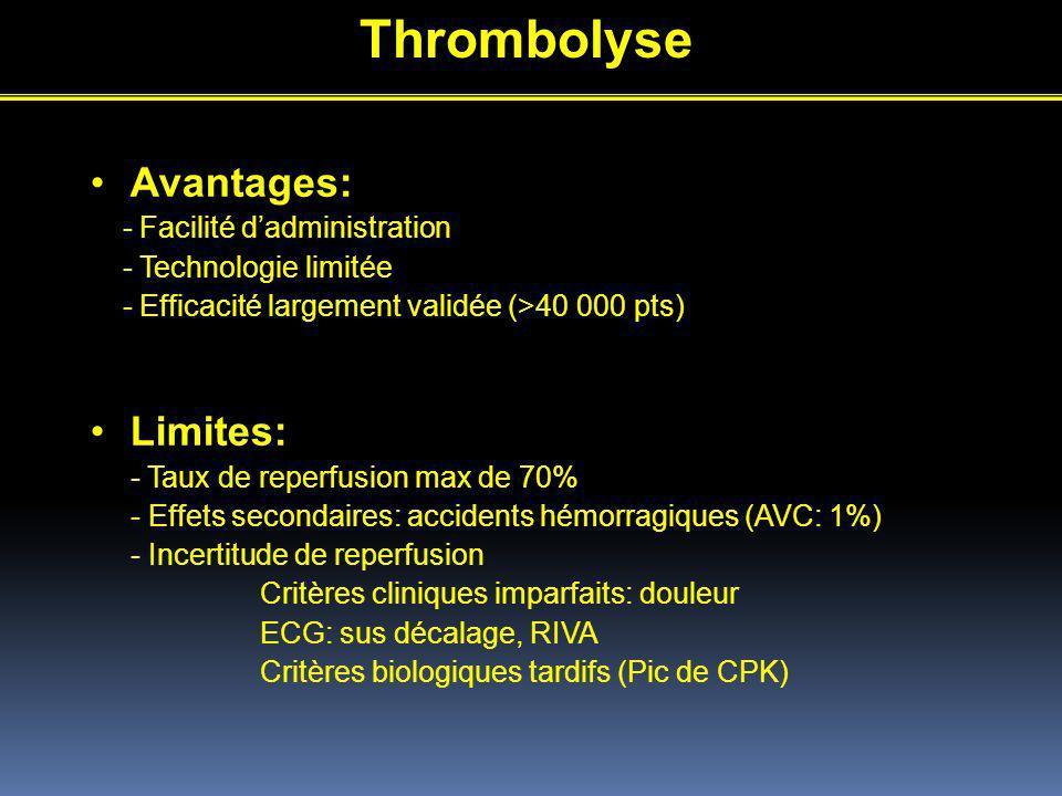 Avantages: - Facilité dadministration - Technologie limitée - Efficacité largement validée (>40 000 pts) Limites: - Taux de reperfusion max de 70% - E