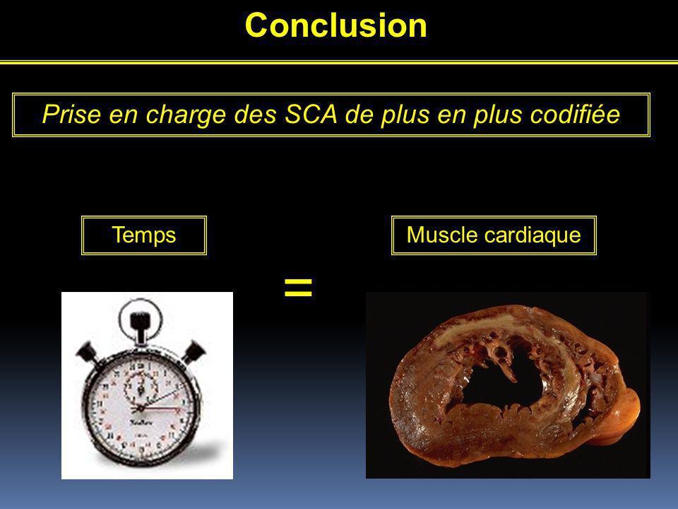 Conclusion Temps = Muscle cardiaque Prise en charge des SCA de plus en plus codifiée