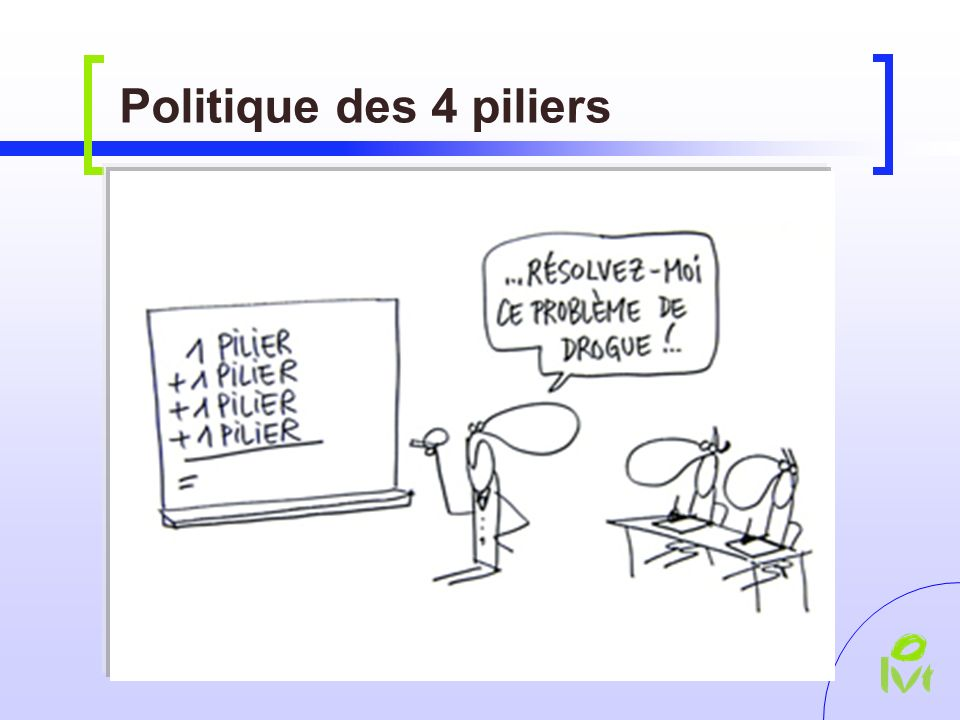 Politique des 4 piliers