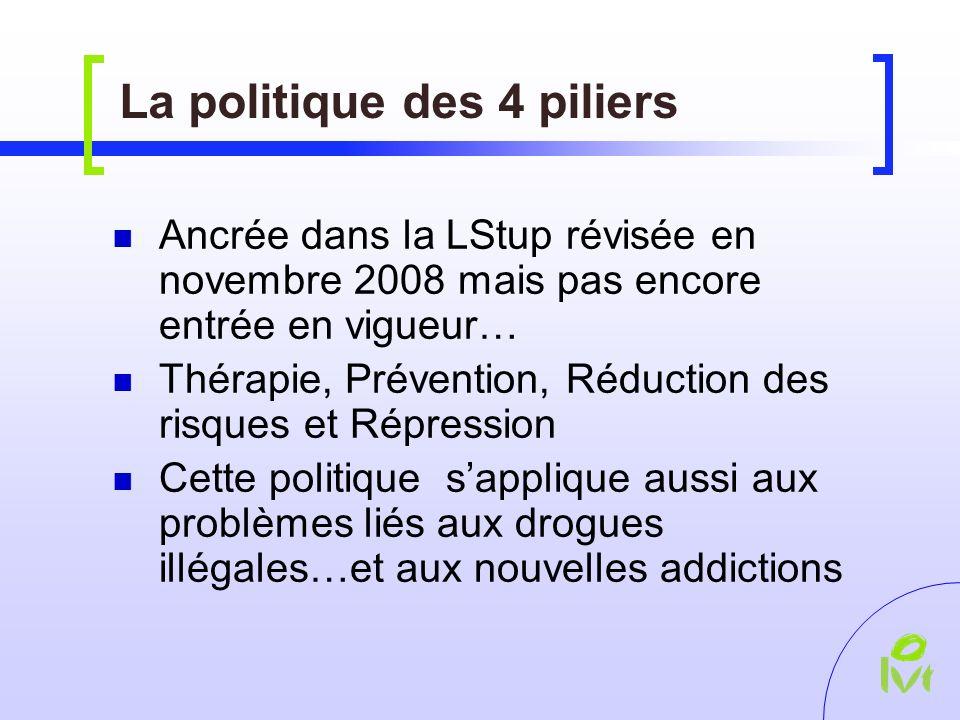 La politique des 4 piliers Ancrée dans la LStup révisée en novembre 2008 mais pas encore entrée en vigueur… Thérapie, Prévention, Réduction des risques et Répression Cette politique sapplique aussi aux problèmes liés aux drogues illégales…et aux nouvelles addictions