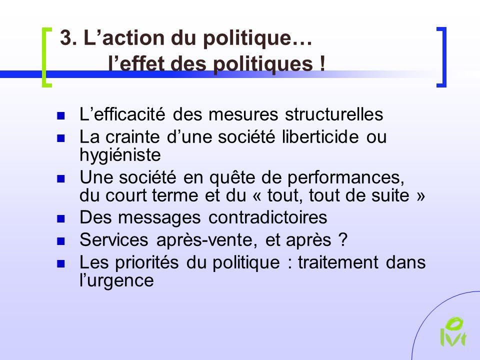 3. Laction du politique… leffet des politiques .