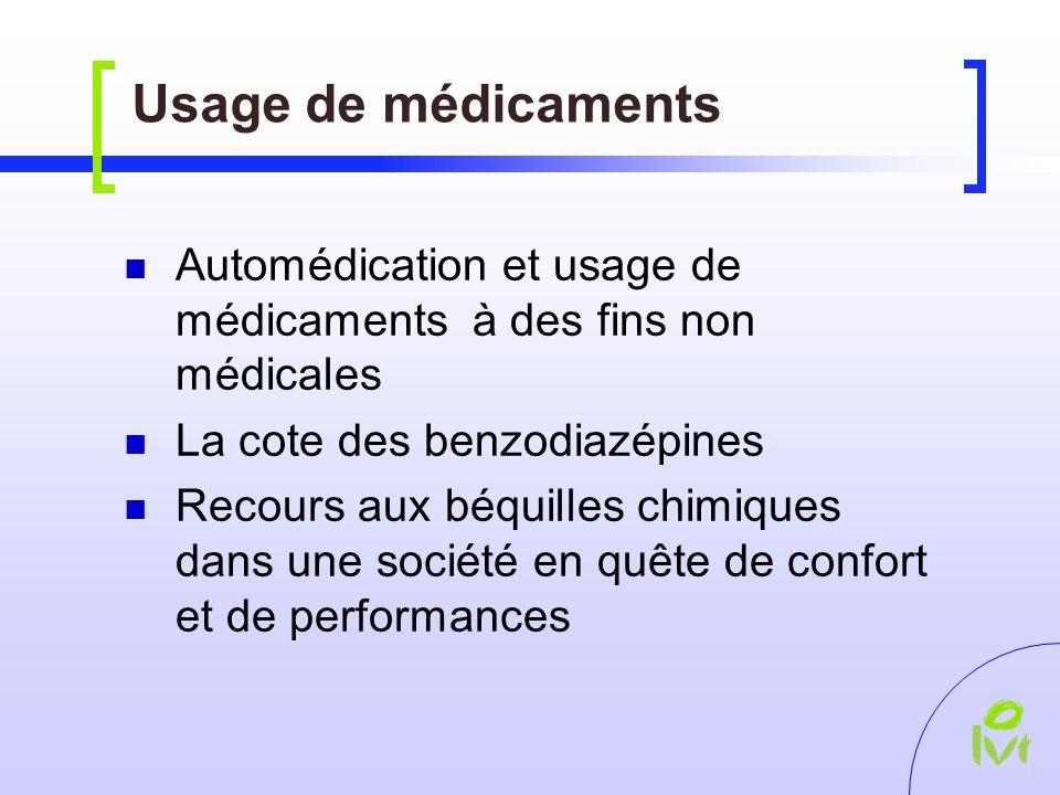Usage de médicaments Automédication et usage de médicaments à des fins non médicales La cote des benzodiazépines Recours aux béquilles chimiques dans une société en quête de confort et de performances
