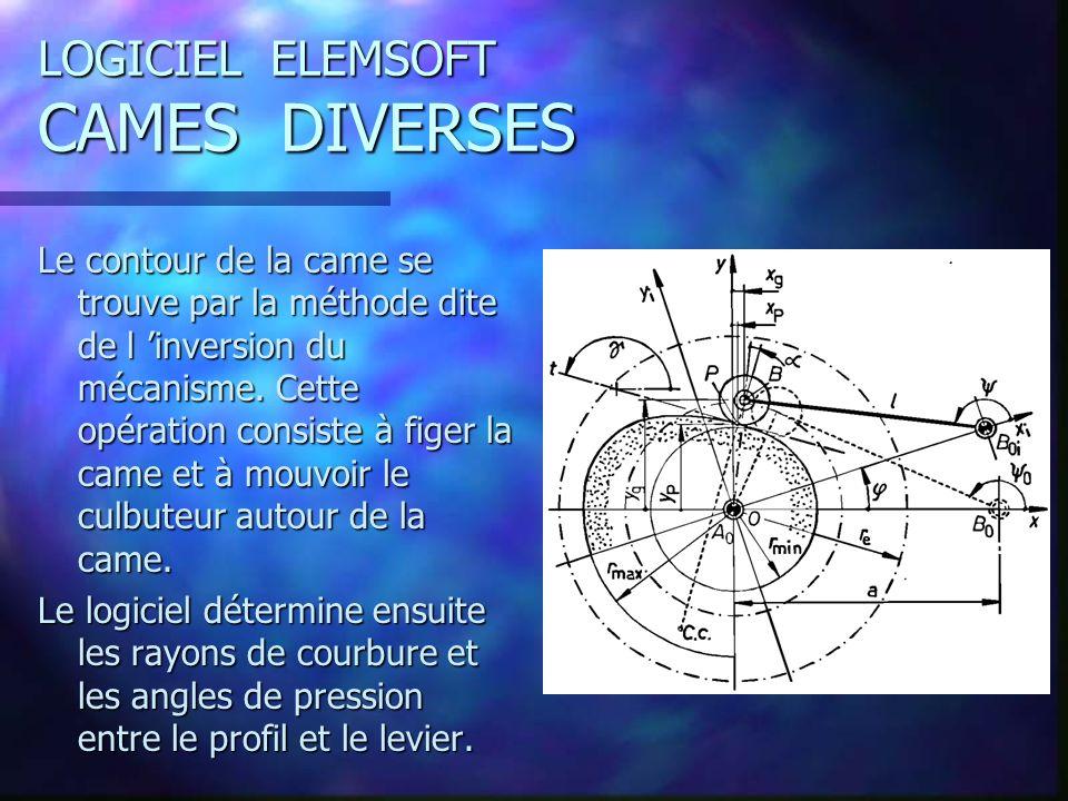 LOGICIEL ELEMSOFT CAMES DIVERSES Le contour de la came se trouve par la méthode dite de l inversion du mécanisme.